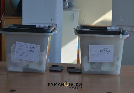 СДСМ ќе раководи со Скопје и 56 општини, ВМРО-ДПМНЕ со пет, ДУИ со 10, Алијансата со три