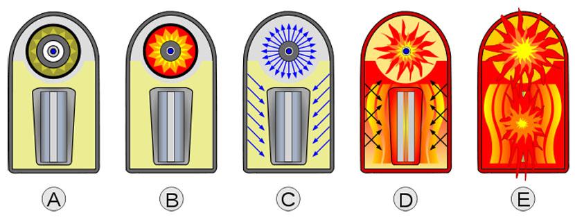 Hidrogenska-bomba-1